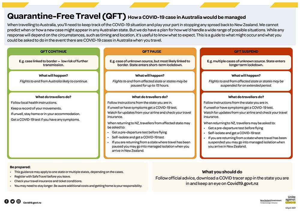 quarantine-free travel covid-19 nz